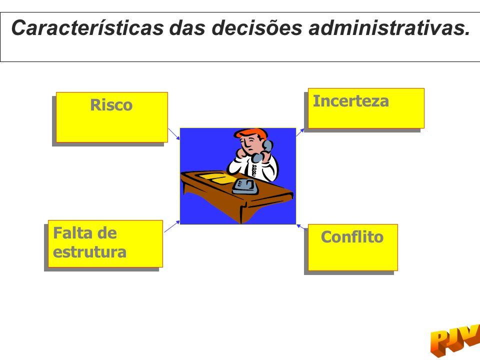 Características das decisões administrativas. Risco Incerteza Falta de estrutura Conflito