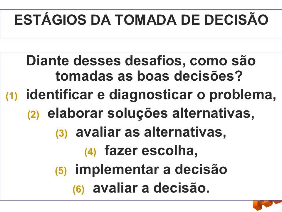 ESTÁGIOS DA TOMADA DE DECISÃO Diante desses desafios, como são tomadas as boas decisões? (1) identificar e diagnosticar o problema, (2) elaborar soluç