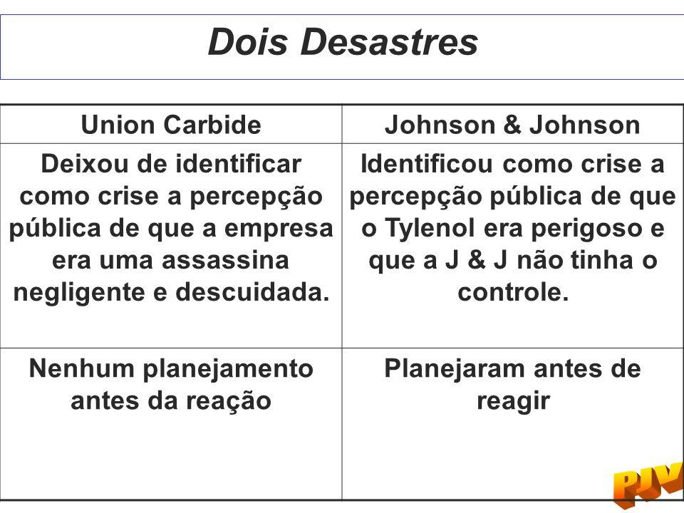 Dois Desastres Union CarbideJohnson & Johnson Deixou de identificar como crise a percepção pública de que a empresa era uma assassina negligente e des