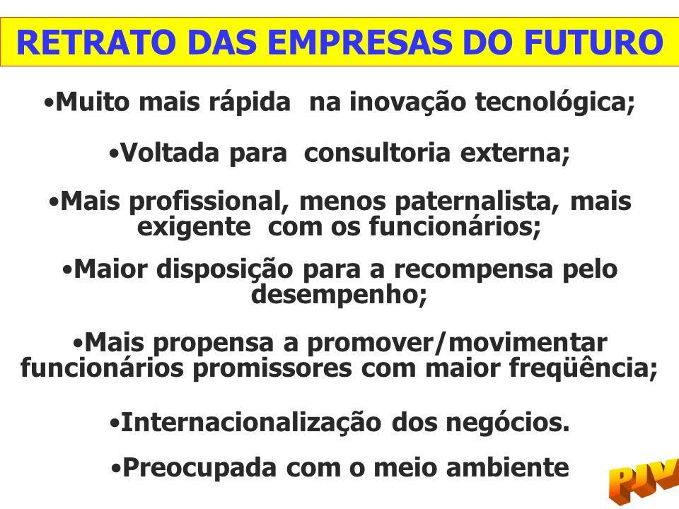 RETRATO DAS EMPRESAS DO FUTURO Muito mais rápida na inovação tecnológica; Voltada para consultoria externa; Mais profissional, menos paternalista, mai