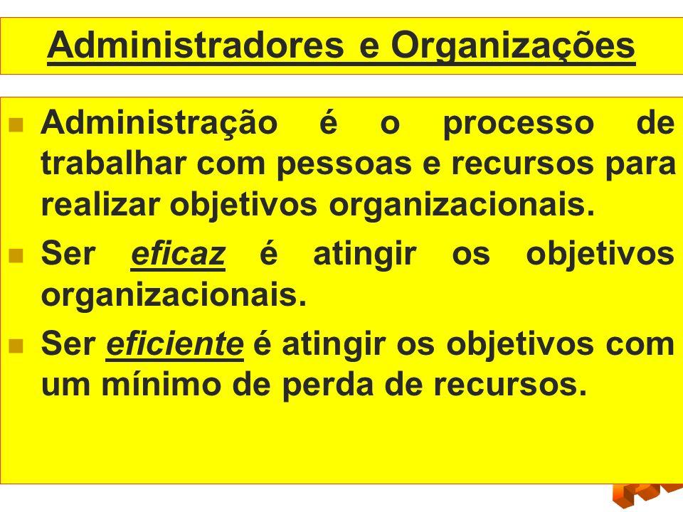 Administradores e Organizações Administração é o processo de trabalhar com pessoas e recursos para realizar objetivos organizacionais. Ser eficaz é at