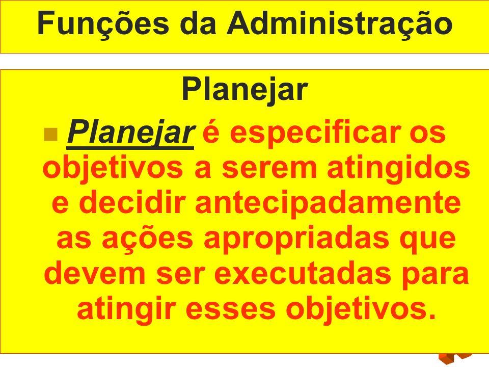 Funções da Administração Planejar Planejar é especificar os objetivos a serem atingidos e decidir antecipadamente as ações apropriadas que devem ser e