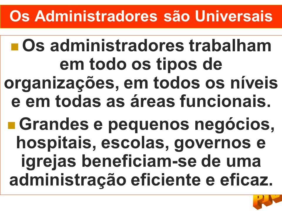 Os Administradores são Universais Os administradores trabalham em todo os tipos de organizações, em todos os níveis e em todas as áreas funcionais. Gr