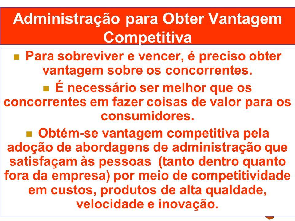 Administração para Obter Vantagem Competitiva Para sobreviver e vencer, é preciso obter vantagem sobre os concorrentes. É necessário ser melhor que os