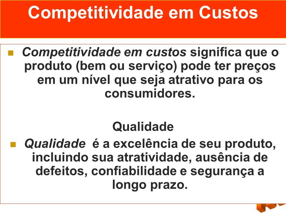Competitividade em Custos Competitividade em custos significa que o produto (bem ou serviço) pode ter preços em um nível que seja atrativo para os con