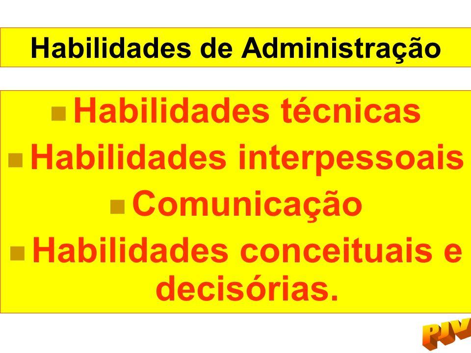 Habilidades de Administração Habilidades técnicas Habilidades interpessoais Comunicação Habilidades conceituais e decisórias.