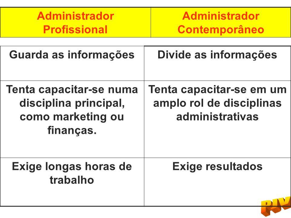 Guarda as informaçõesDivide as informações Tenta capacitar-se numa disciplina principal, como marketing ou finanças. Tenta capacitar-se em um amplo ro