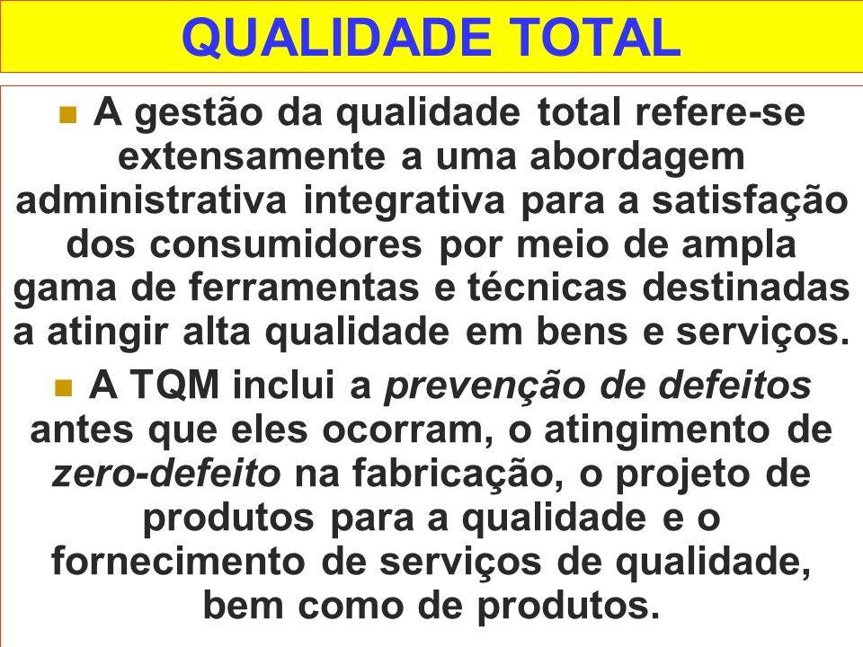 QUALIDADE TOTAL A gestão da qualidade total refere-se extensamente a uma abordagem administrativa integrativa para a satisfação dos consumidores por m