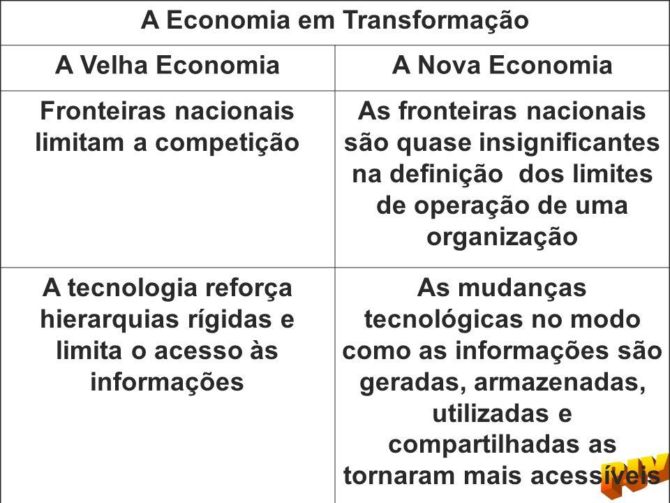 A Economia em Transformação A Velha EconomiaA Nova Economia Fronteiras nacionais limitam a competição As fronteiras nacionais são quase insignificante