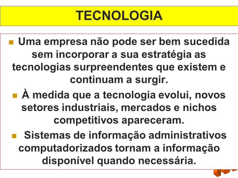 TECNOLOGIA Uma empresa não pode ser bem sucedida sem incorporar a sua estratégia as tecnologias surpreendentes que existem e continuam a surgir. À med