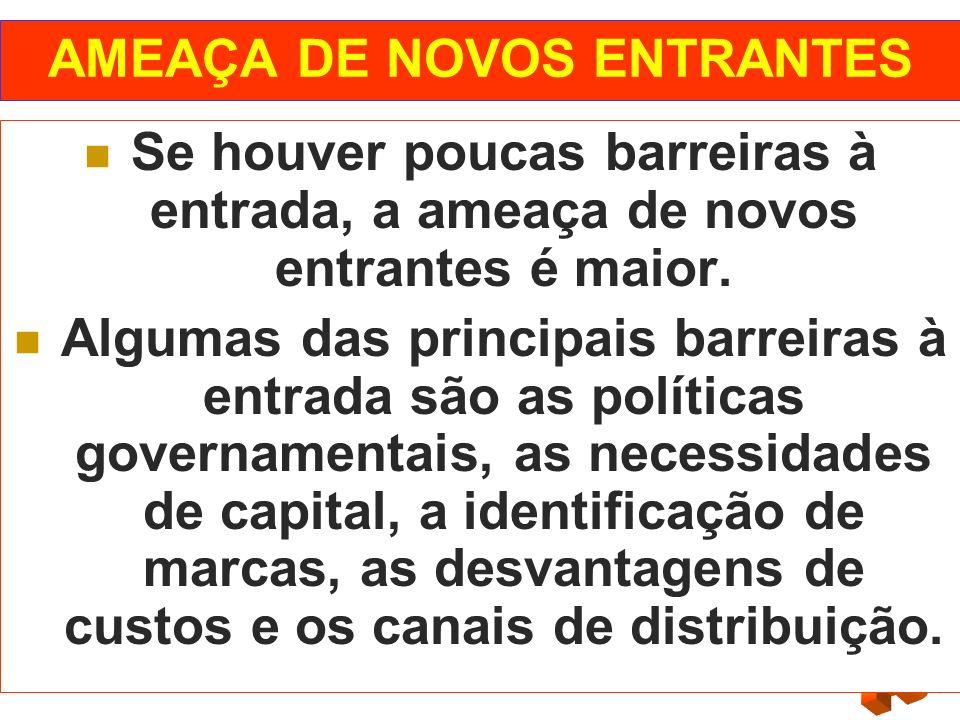 AMEAÇA DE NOVOS ENTRANTES Se houver poucas barreiras à entrada, a ameaça de novos entrantes é maior. Algumas das principais barreiras à entrada são as