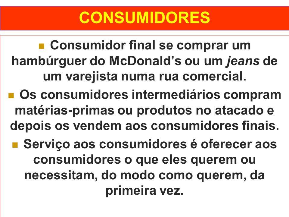 CONSUMIDORES Consumidor final se comprar um hambúrguer do McDonalds ou um jeans de um varejista numa rua comercial. Os consumidores intermediários com