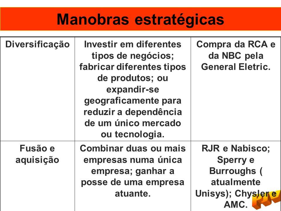 DiversificaçãoInvestir em diferentes tipos de negócios; fabricar diferentes tipos de produtos; ou expandir-se geograficamente para reduzir a dependênc