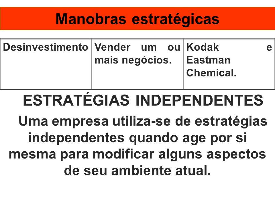 DesinvestimentoVender um ou mais negócios. Kodak e Eastman Chemical. ESTRATÉGIAS INDEPENDENTES Uma empresa utiliza-se de estratégias independentes qua