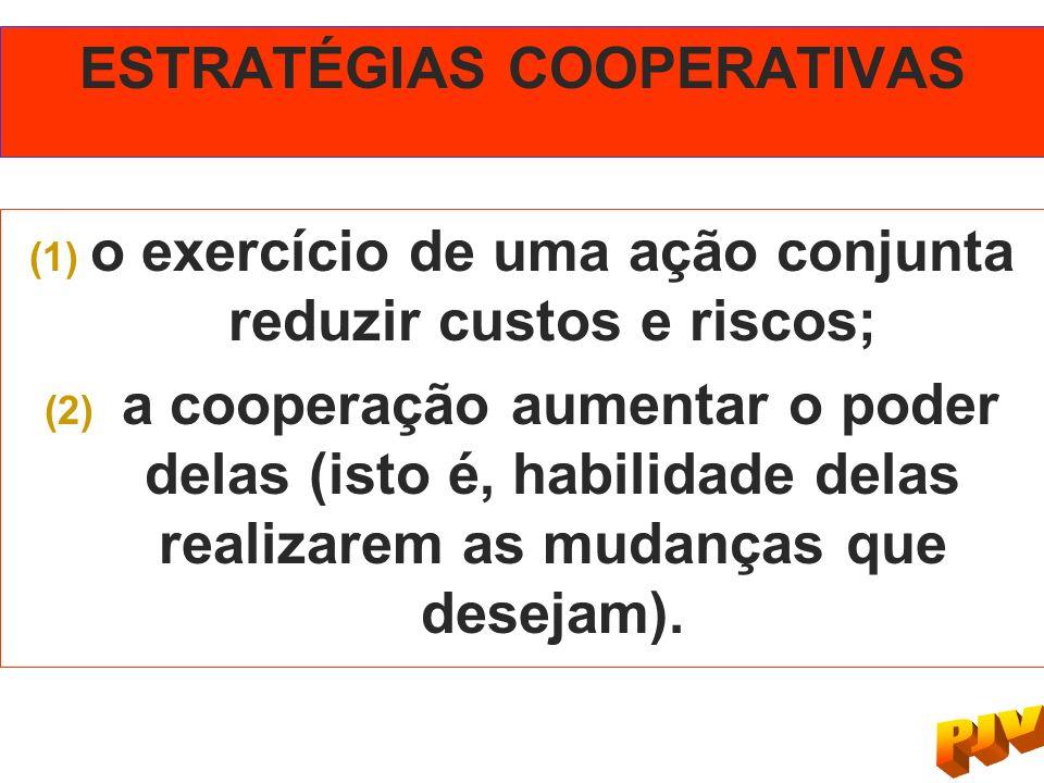 ESTRATÉGIAS COOPERATIVAS (1) o exercício de uma ação conjunta reduzir custos e riscos; (2) a cooperação aumentar o poder delas (isto é, habilidade del
