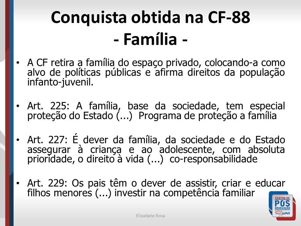 Elizabete Rosa25 Conquista obtida na CF-88 - Família - A CF retira a família do espaço privado, colocando-a como alvo de políticas públicas e afirma d