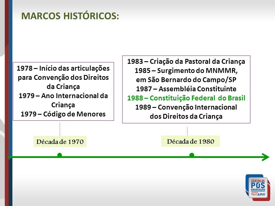 Década de 1980 Década de 1970 1978 – Início das articulações para Convenção dos Direitos da Criança 1979 – Ano Internacional da Criança 1979 – Código