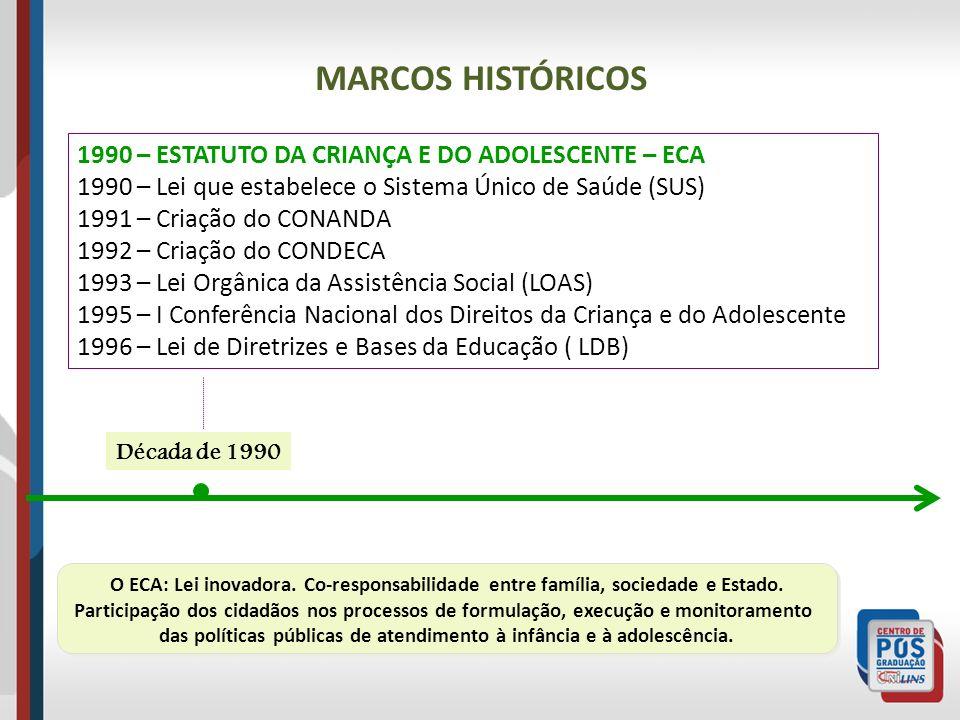 Década de 1990 1990 – ESTATUTO DA CRIANÇA E DO ADOLESCENTE – ECA 1990 – Lei que estabelece o Sistema Único de Saúde (SUS) 1991 – Criação do CONANDA 19