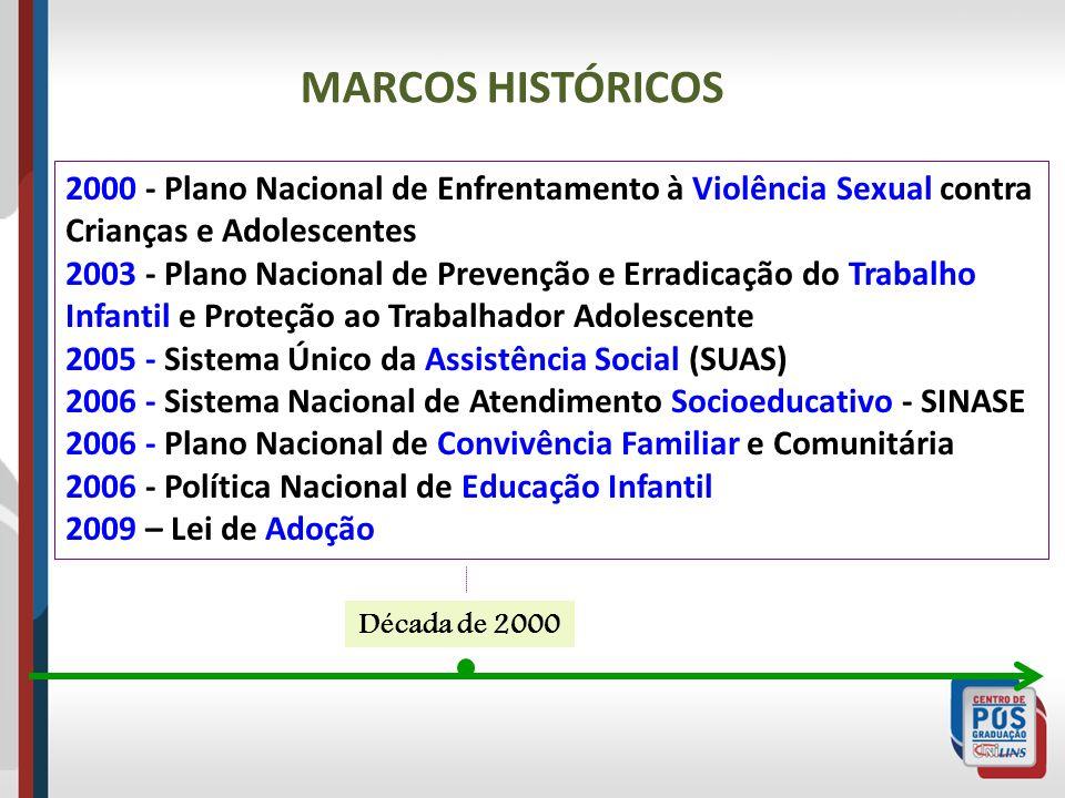 Década de 2000 2000 - Plano Nacional de Enfrentamento à Violência Sexual contra Crianças e Adolescentes 2003 - Plano Nacional de Prevenção e Erradicaç