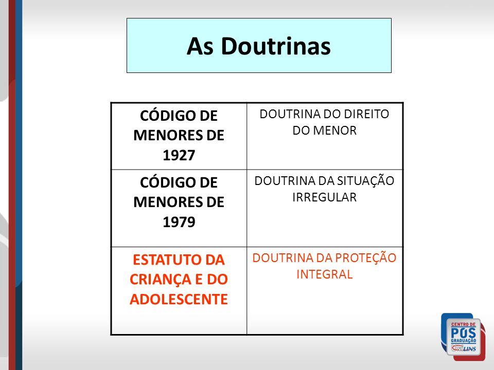 As Doutrinas CÓDIGO DE MENORES DE 1927 DOUTRINA DO DIREITO DO MENOR CÓDIGO DE MENORES DE 1979 DOUTRINA DA SITUAÇÃO IRREGULAR ESTATUTO DA CRIANÇA E DO