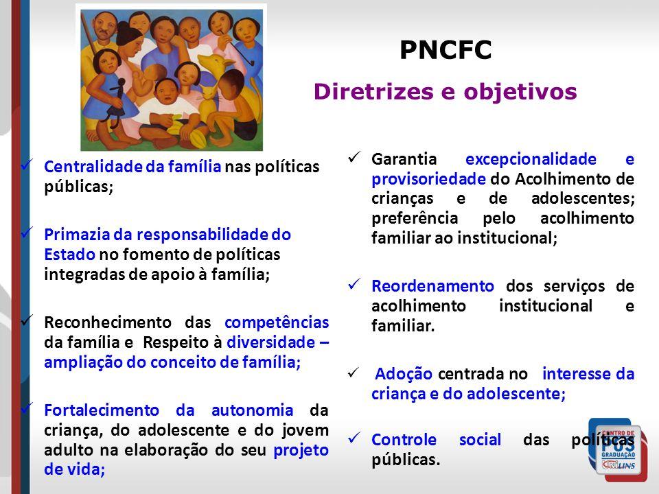 PNCFC Diretrizes e objetivos Centralidade da família nas políticas públicas; Primazia da responsabilidade do Estado no fomento de políticas integradas