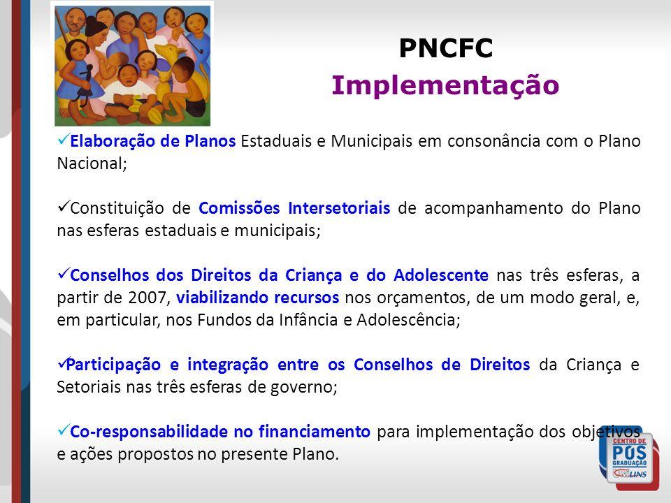 PNCFC Implementação Elaboração de Planos Estaduais e Municipais em consonância com o Plano Nacional; Constituição de Comissões Intersetoriais de acomp