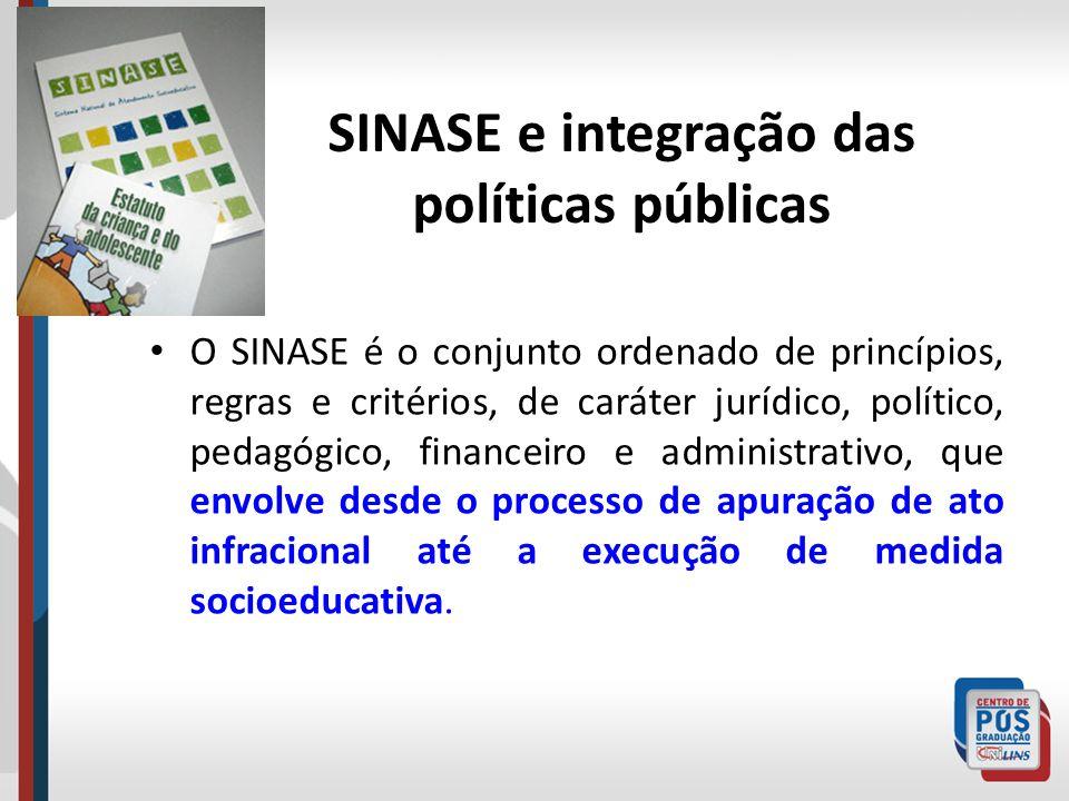 SINASE e integração das políticas públicas O SINASE é o conjunto ordenado de princípios, regras e critérios, de caráter jurídico, político, pedagógico