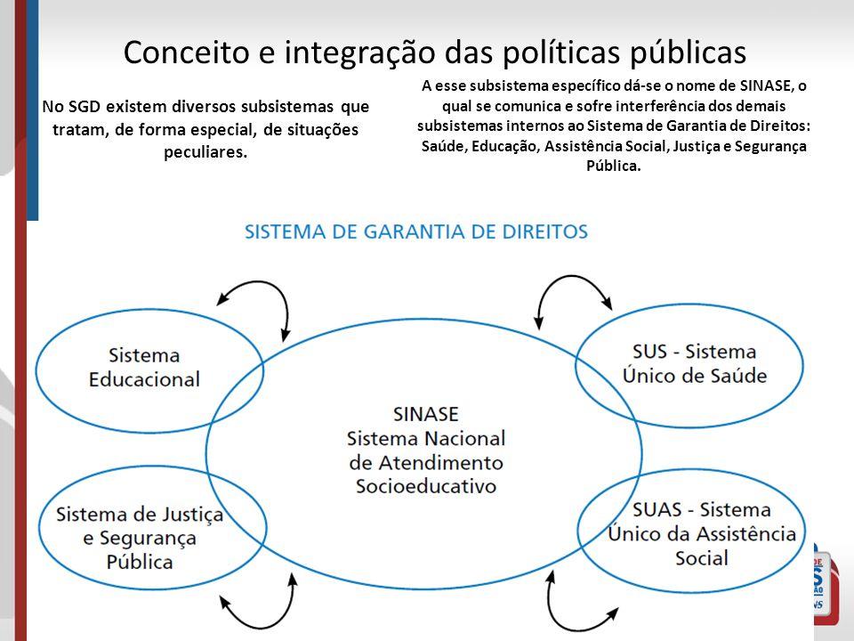 Conceito e integração das políticas públicas No SGD existem diversos subsistemas que tratam, de forma especial, de situações peculiares. A esse subsis