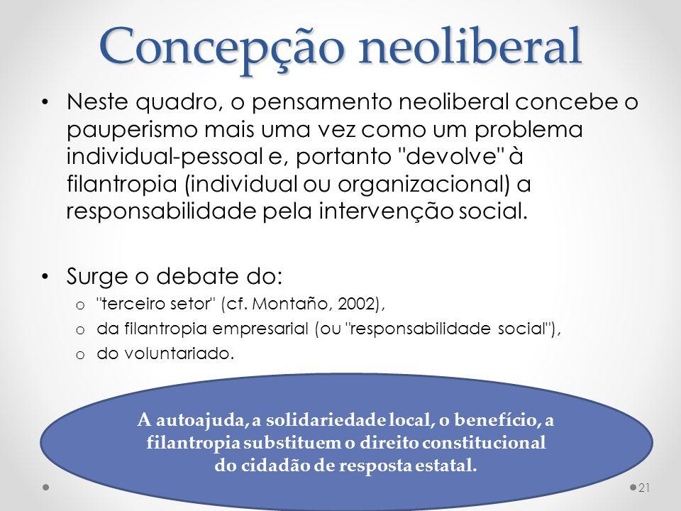 Concepção neoliberal Neste quadro, o pensamento neoliberal concebe o pauperismo mais uma vez como um problema individual-pessoal e, portanto