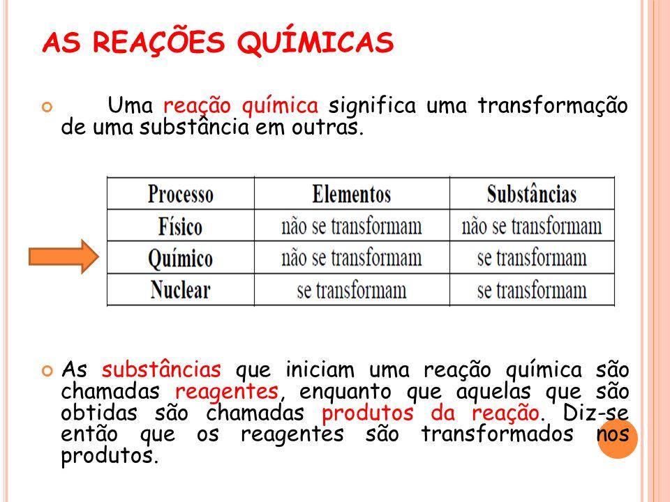 AS REAÇÕES QUÍMICAS Uma reação química significa uma transformação de uma substância em outras. As substâncias que iniciam uma reação química são cham