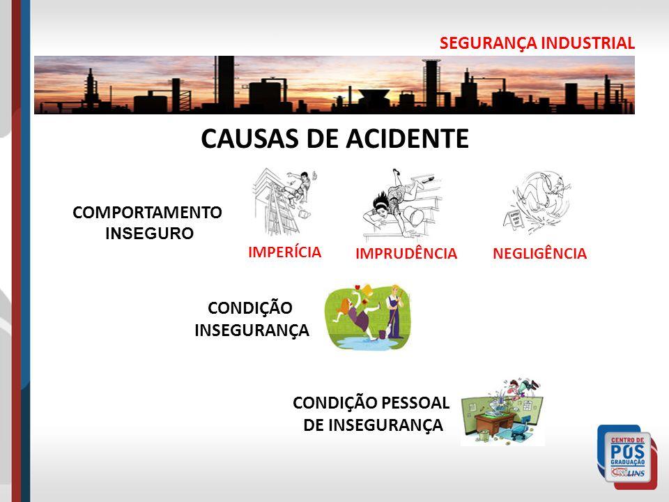SEGURANÇA INDUSTRIAL CAUSAS DE ACIDENTE IMPERÍCIA IMPRUDÊNCIANEGLIGÊNCIA COMPORTAMENTO INSEGURO CONDIÇÃO PESSOAL DE INSEGURANÇA CONDIÇÃO INSEGURANÇA