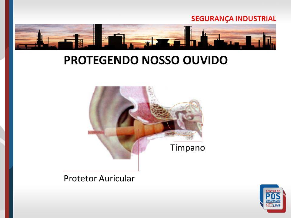 SEGURANÇA INDUSTRIAL Tímpano Protetor Auricular PROTEGENDO NOSSO OUVIDO