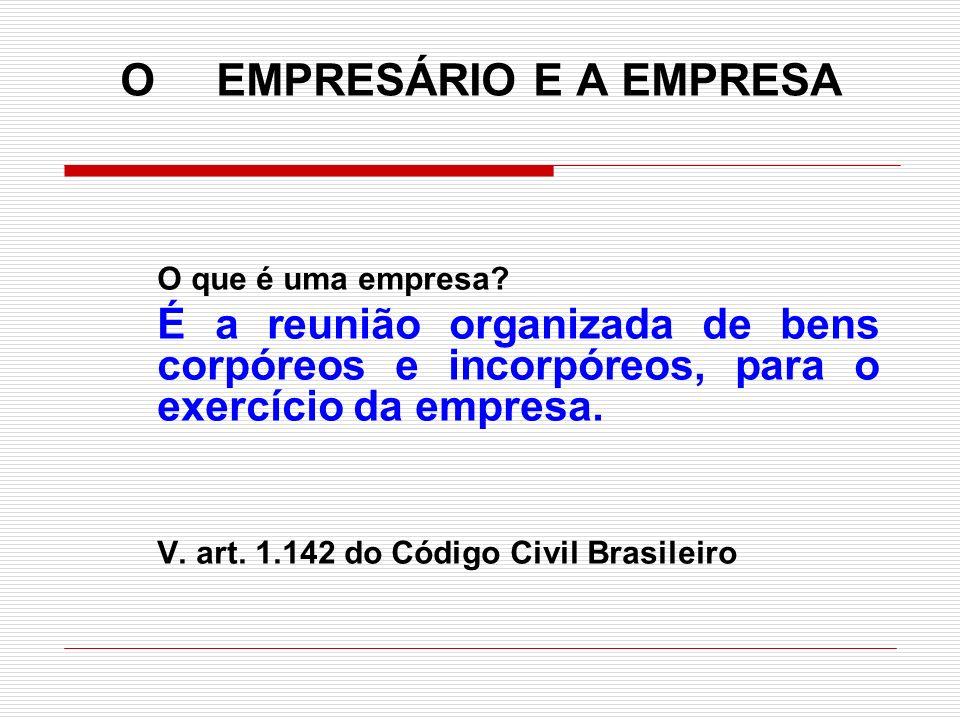 O EMPRESÁRIO E A EMPRESA O que é uma empresa? É a reunião organizada de bens corpóreos e incorpóreos, para o exercício da empresa. V. art. 1.142 do Có