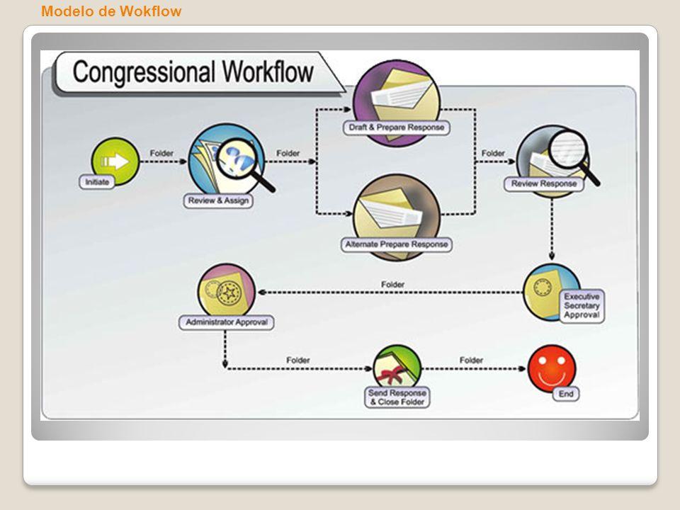 Modelo de Wokflow