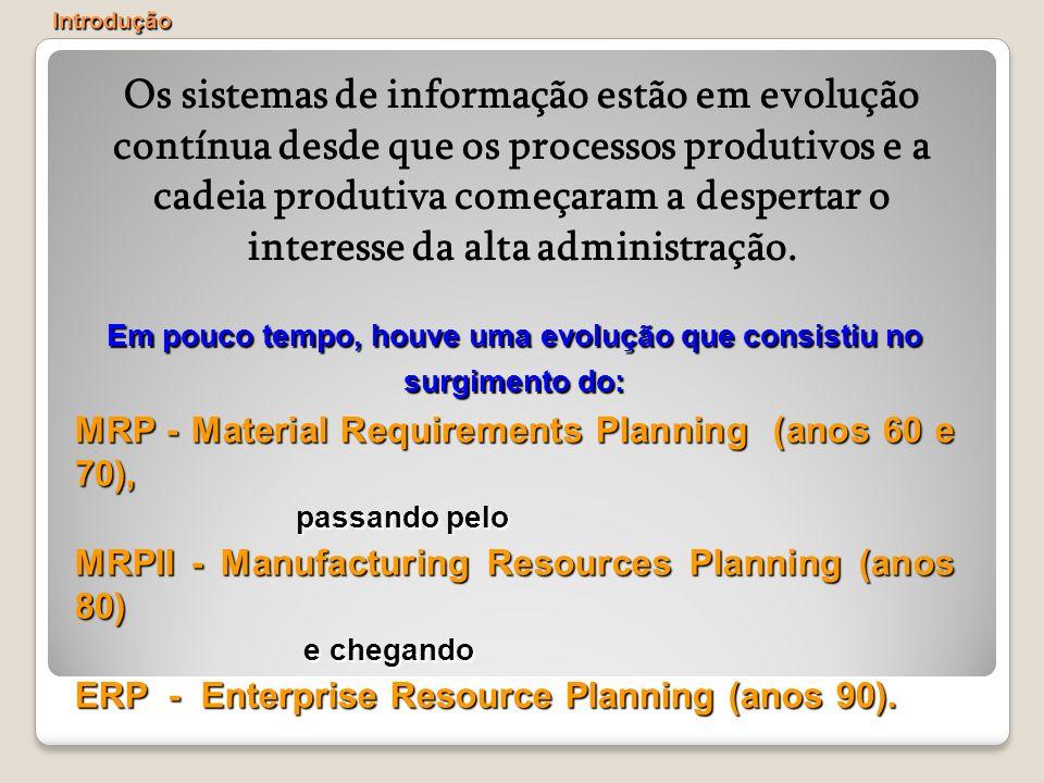 Introdução Em pouco tempo, houve uma evolução que consistiu no surgimento do: MRP - Material Requirements Planning (anos 60 e 70), passando pelo passa