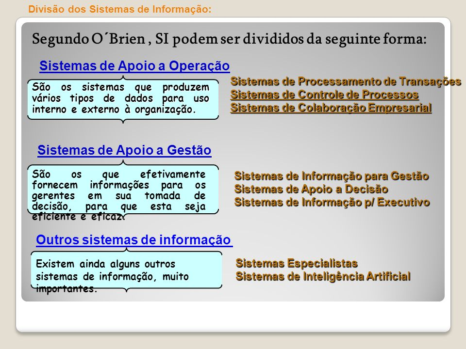 Sistema de atendimento a clientes (b2c)