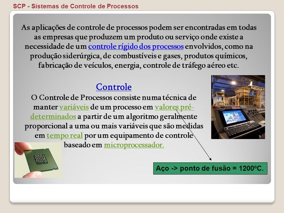 SCP - Sistemas de Controle de Processos Controle O Controle de Processos consiste numa técnica de manter variáveis de um processo em valores pré- dete