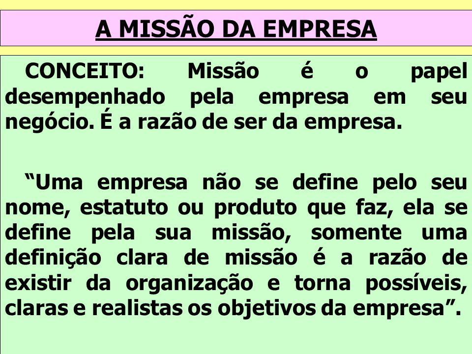 A MISSÃO DA EMPRESA CONCEITO: Missão é o papel desempenhado pela empresa em seu negócio. É a razão de ser da empresa. Uma empresa não se define pelo s