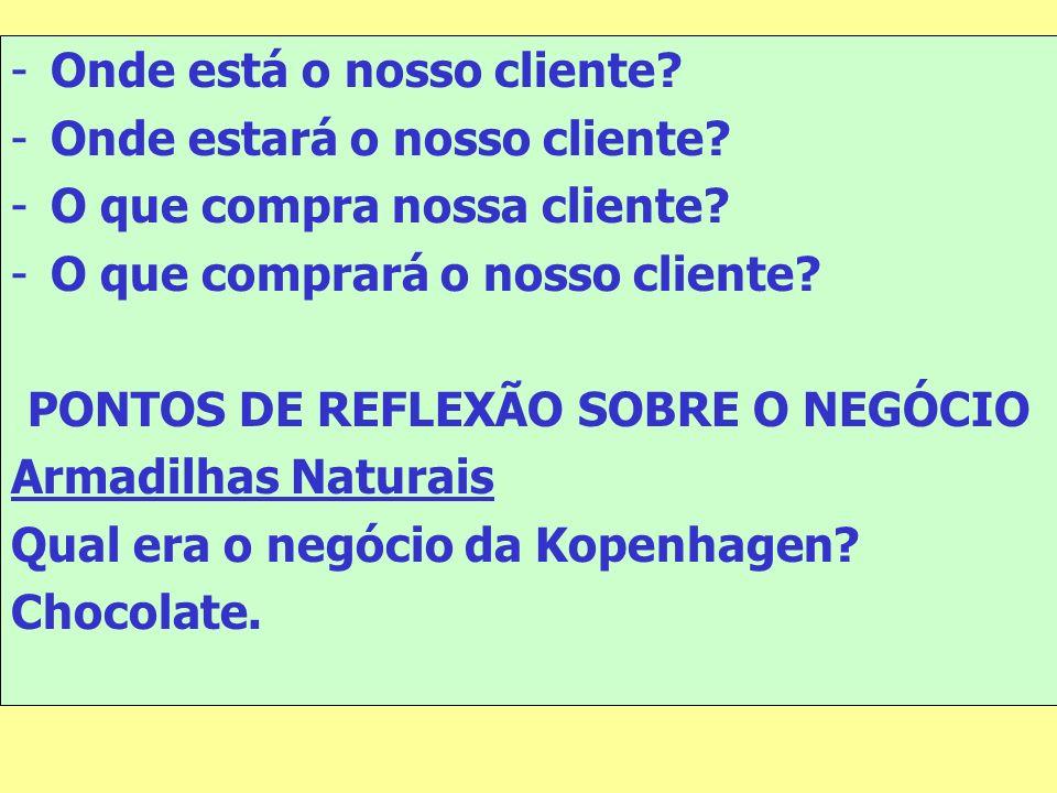 -Onde está o nosso cliente? -Onde estará o nosso cliente? -O que compra nossa cliente? -O que comprará o nosso cliente? PONTOS DE REFLEXÃO SOBRE O NEG