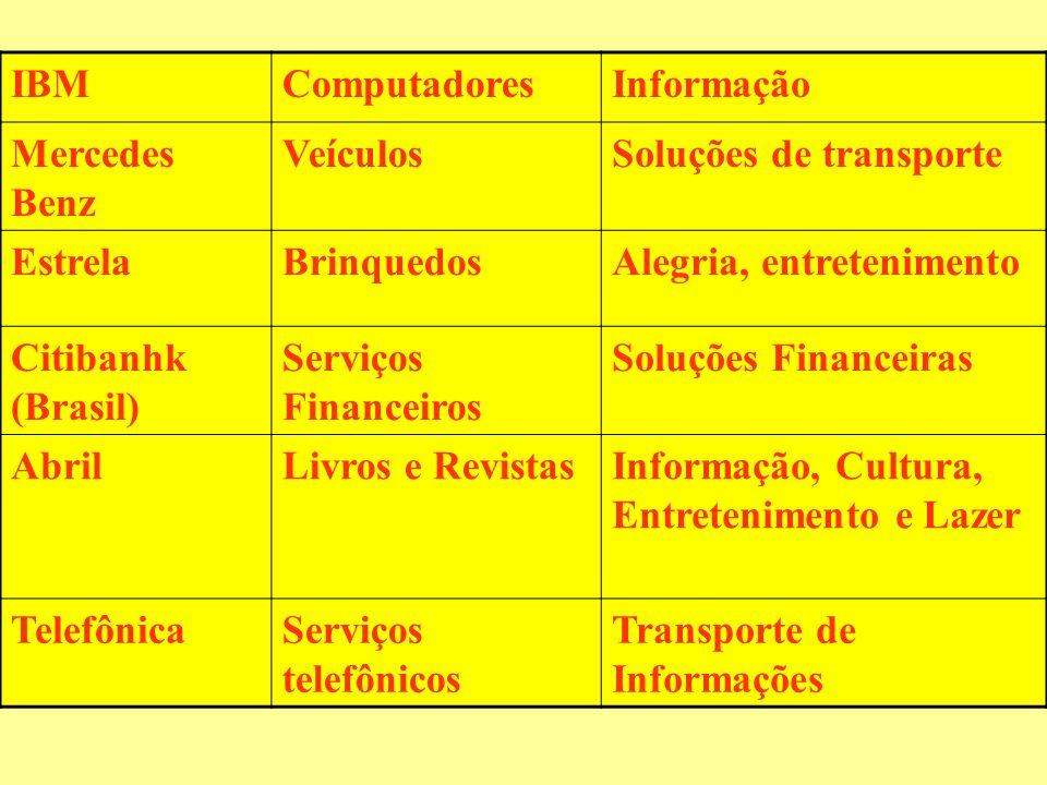 IBMComputadoresInformação Mercedes Benz VeículosSoluções de transporte EstrelaBrinquedosAlegria, entretenimento Citibanhk (Brasil) Serviços Financeiro