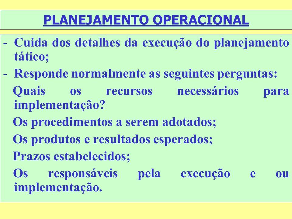 PLANEJAMENTO OPERACIONAL -Cuida dos detalhes da execução do planejamento tático; -Responde normalmente as seguintes perguntas: Quais os recursos neces