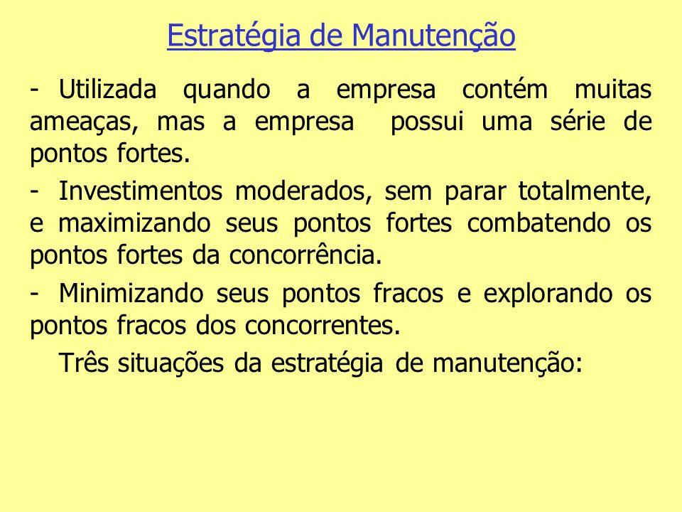 Estratégia de Manutenção -Utilizada quando a empresa contém muitas ameaças, mas a empresa possui uma série de pontos fortes. -Investimentos moderados,