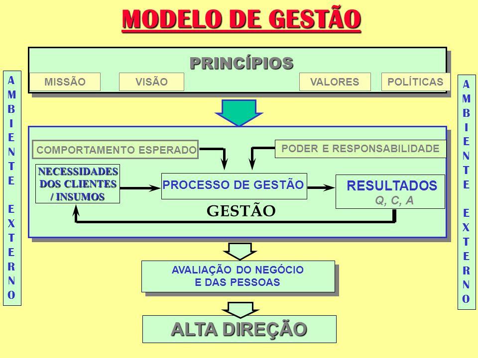 A MISSÃO DA EMPRESA CONCEITO: Missão é o papel desempenhado pela empresa em seu negócio.