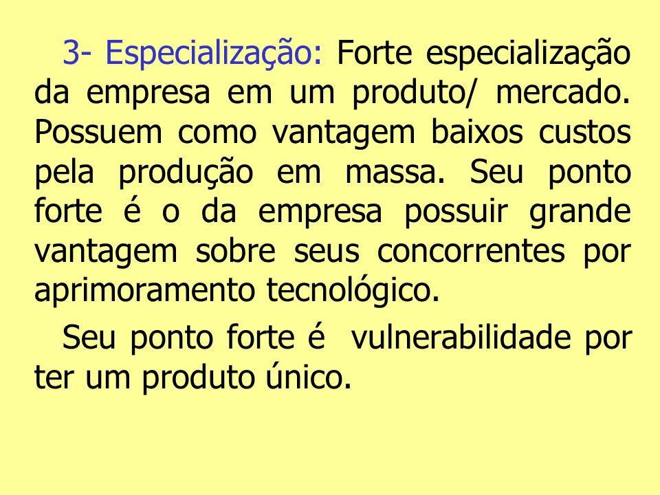 3- Especialização: Forte especialização da empresa em um produto/ mercado. Possuem como vantagem baixos custos pela produção em massa. Seu ponto forte