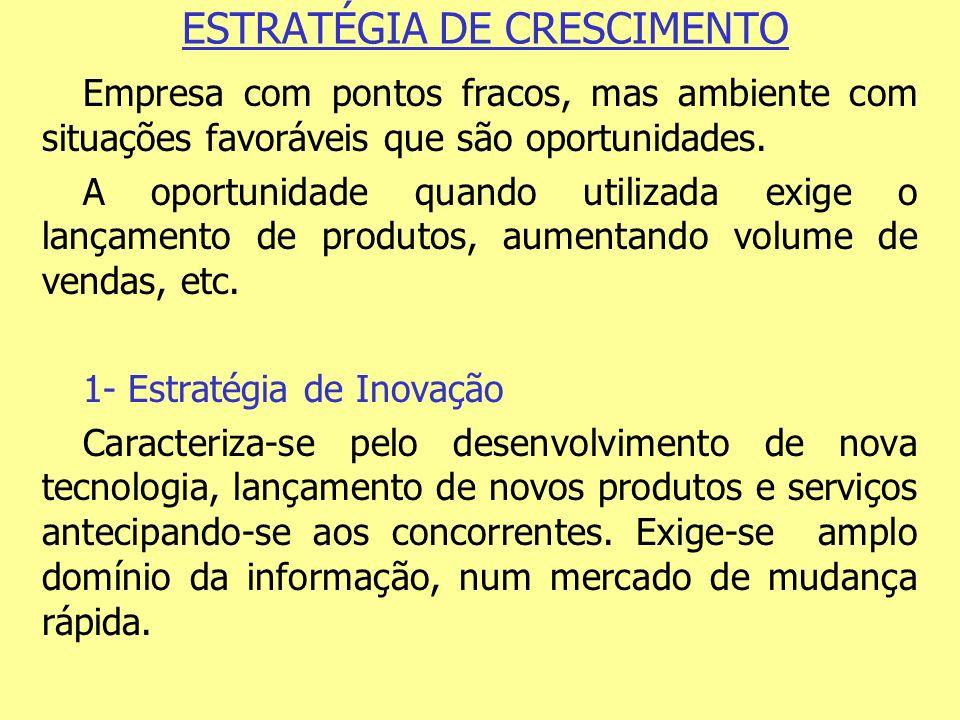 ESTRATÉGIA DE CRESCIMENTO Empresa com pontos fracos, mas ambiente com situações favoráveis que são oportunidades. A oportunidade quando utilizada exig