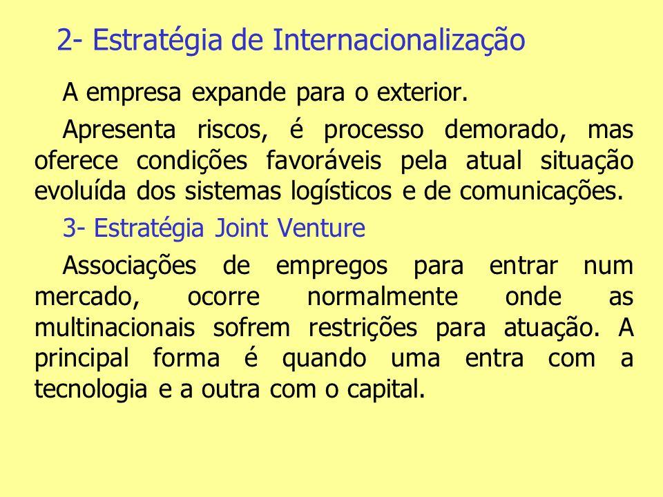 2- Estratégia de Internacionalização A empresa expande para o exterior. Apresenta riscos, é processo demorado, mas oferece condições favoráveis pela a