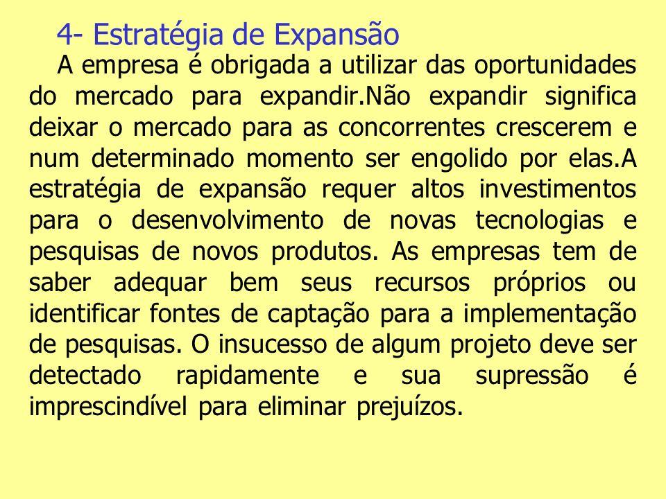 4- Estratégia de Expansão A empresa é obrigada a utilizar das oportunidades do mercado para expandir.Não expandir significa deixar o mercado para as c