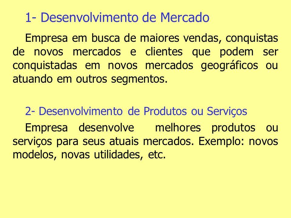 1- Desenvolvimento de Mercado Empresa em busca de maiores vendas, conquistas de novos mercados e clientes que podem ser conquistadas em novos mercados