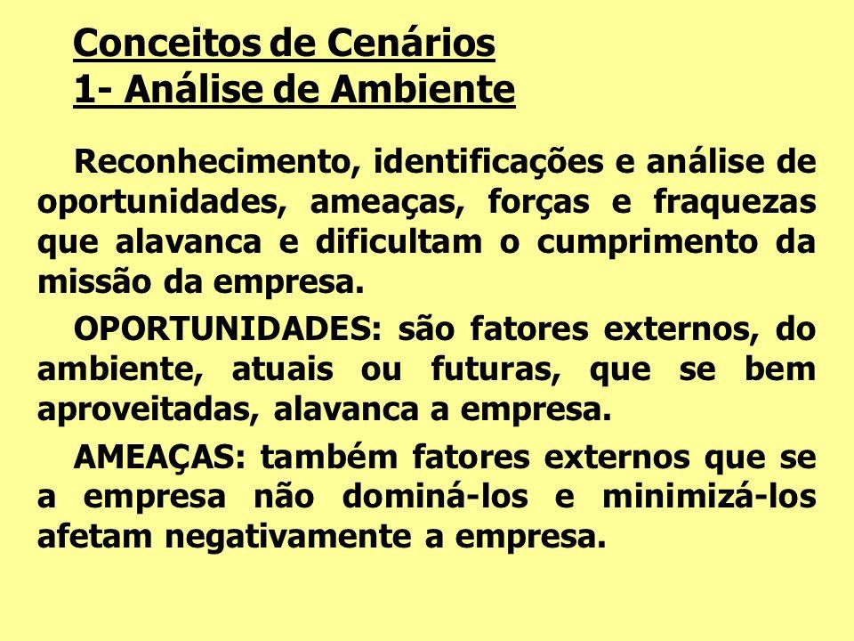 Conceitos de Cenários 1- Análise de Ambiente Reconhecimento, identificações e análise de oportunidades, ameaças, forças e fraquezas que alavanca e dif