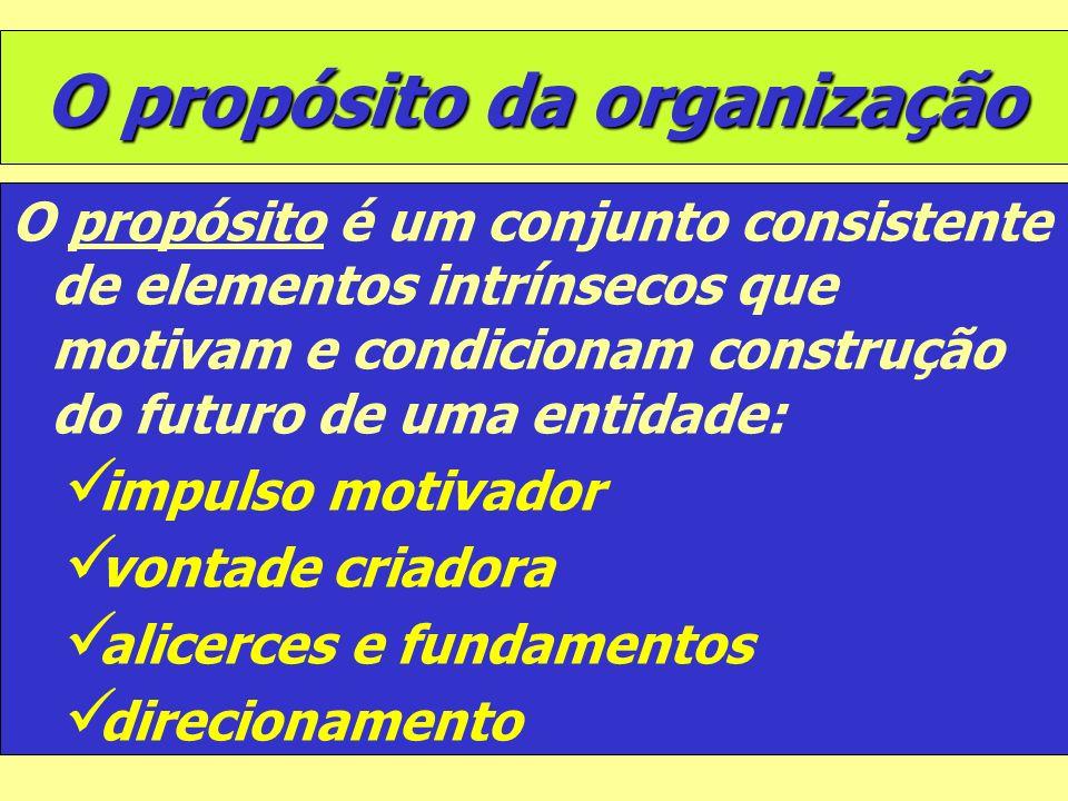 Copel – Companhia Paranaense de Energia Promover o desenvolvimento sócio- econômico e tecnológico do Estado do Paraná, pela atuação na área de energia e em áreas vinculadas.